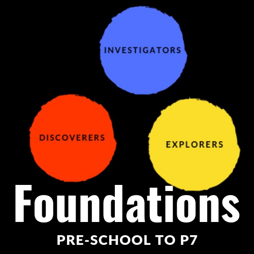 Foundations logo